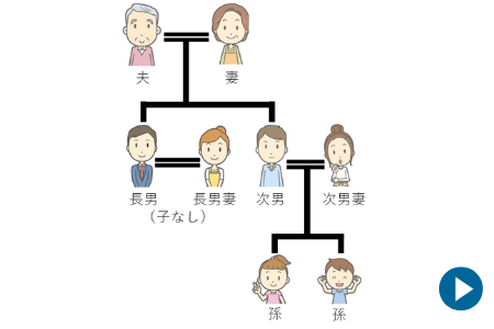 遺言ではできない、家族信託ならできる2世代以上先の後継ぎの指定(後継ぎ信託)